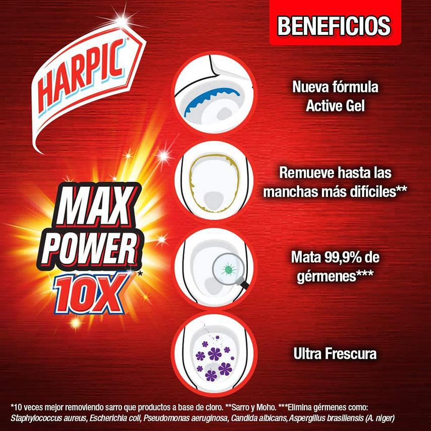 Usos Harpic Power Plus Citrus QUI0466RC